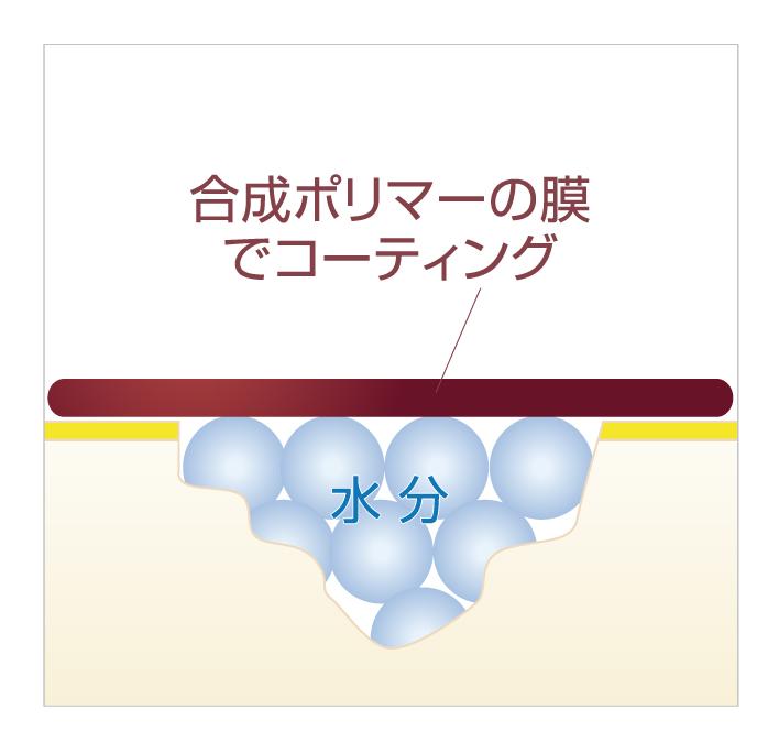 合成ポリマーの膜 でコーティング